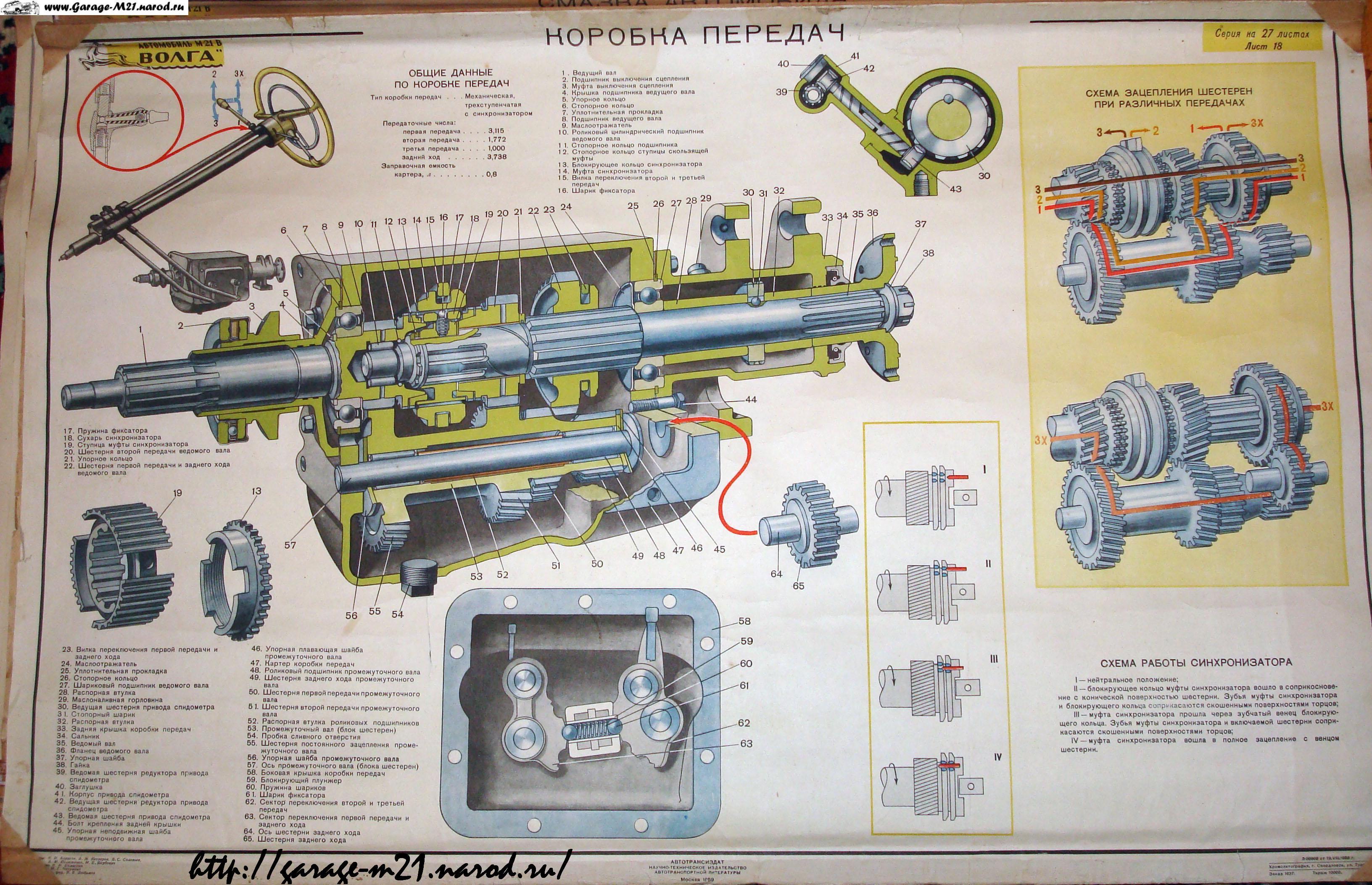 Схемы электрооборудования газ 21